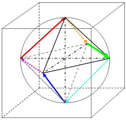 Philosophie holistique et modèle systémique Octaedre_1